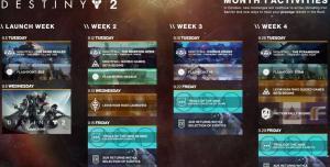 Авторы Destiny 2 рассказали о ближайших обновлениях