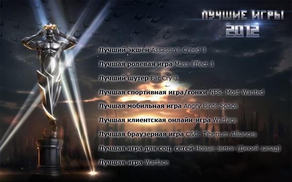 Лучшие игры 2012 года