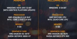 Battlefield 4 - Системные требования